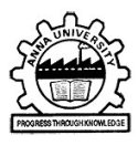 Anna University of Technology, Madurai